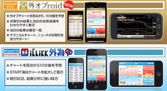 外為オプションは携帯でも取引可能